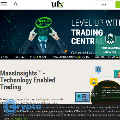 Best cfd trading sites