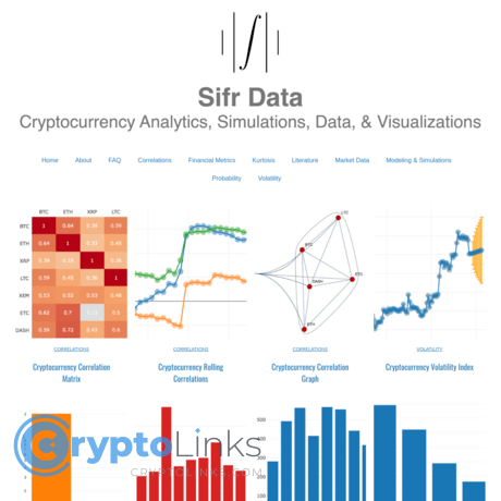 Cryptocurrency correlation graph