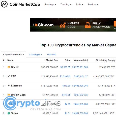coinmarketcap app review