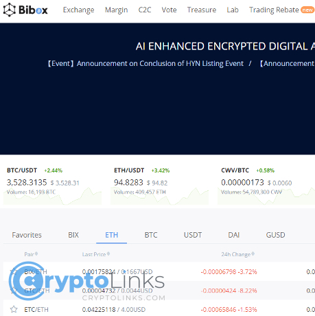 È il decimo giorno di rialzo consecutivo per Bitcoin, che ha ora superato i 42.000$